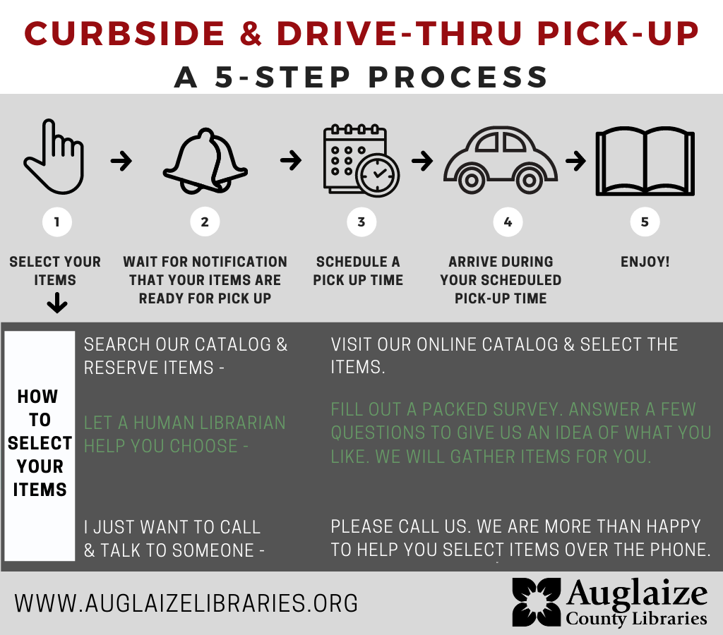 Curbside/Drive-Thru Pick Up 5 Step Process